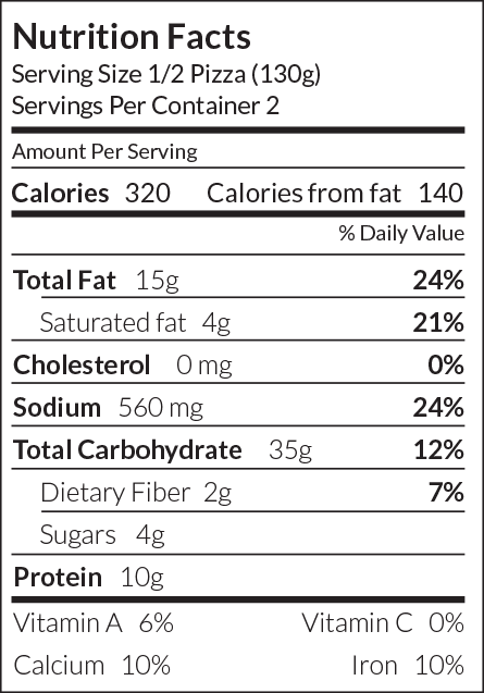 diet_label