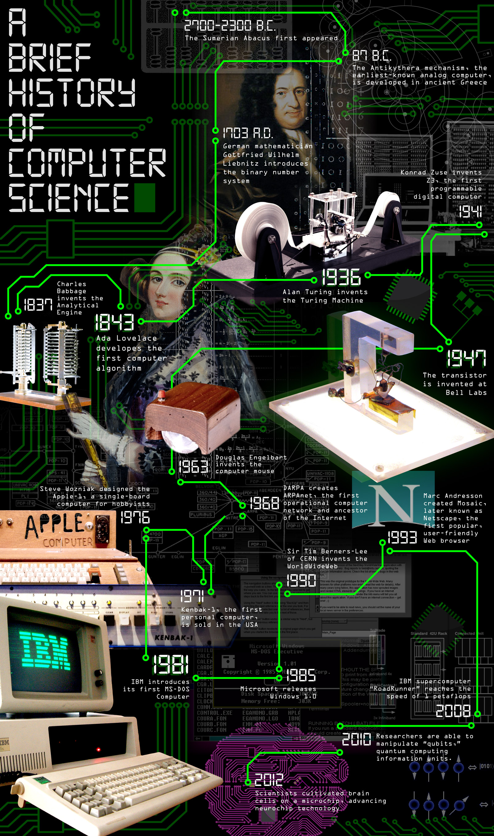 A Brief History Of Computer Science World Festival Printed Circuit Board Timeline My Version Working