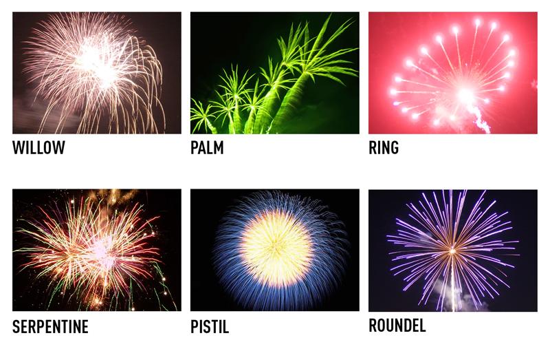 fireworks shape